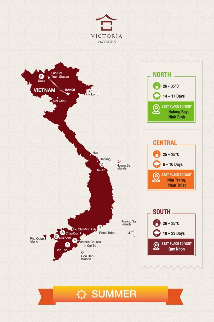 Best time to visit vietnam - summer climate