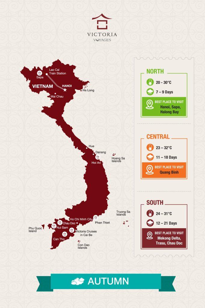 Best time to visit Vietnam - autumn climate