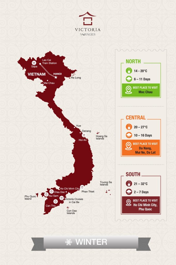 Best time to visit vietnam - winter climate